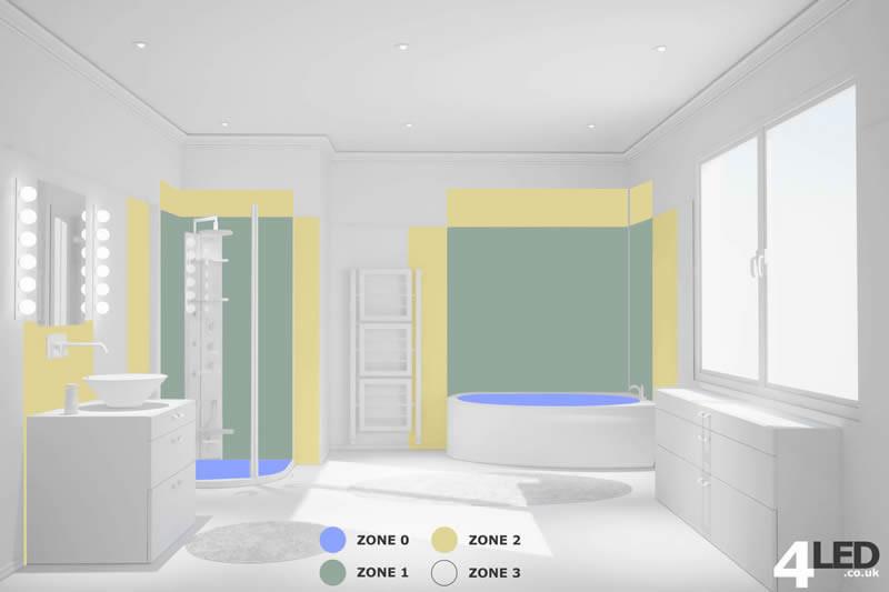 Bathroom lighting zones 4led for Bathroom zone lighting